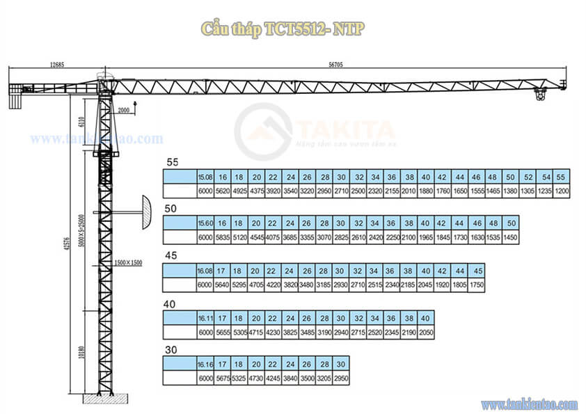 WTCT5512 - Cẩu tháp TCT 5512
