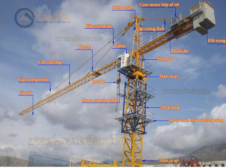 cmaxnote - Cẩu tháp Potain MC205B