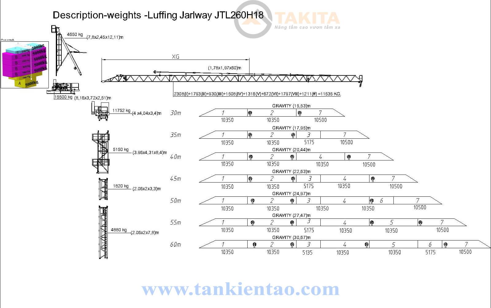 thông số cẩu tháp jtl260h18