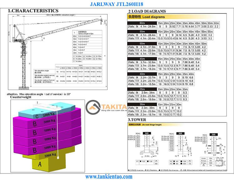 cẩu tháp JTL260H18