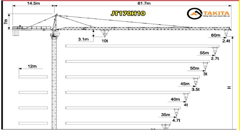 JT170H10 1  - Cẩu tháp Jarlway JT170H10