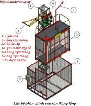cẩu tháp, vận thăng,cần trục tháp,tower crane and hoist passenger.