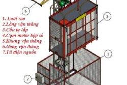 Vận thăng lồng/Construction hoist